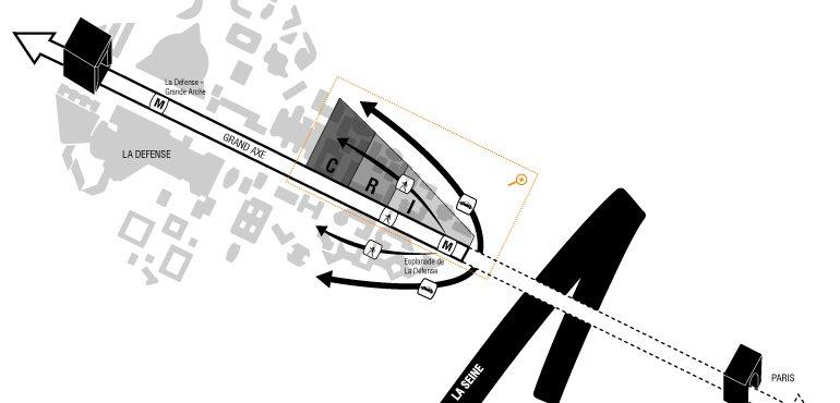 schema concept CRI